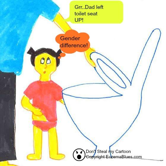 Eczema cartoon on gender difference
