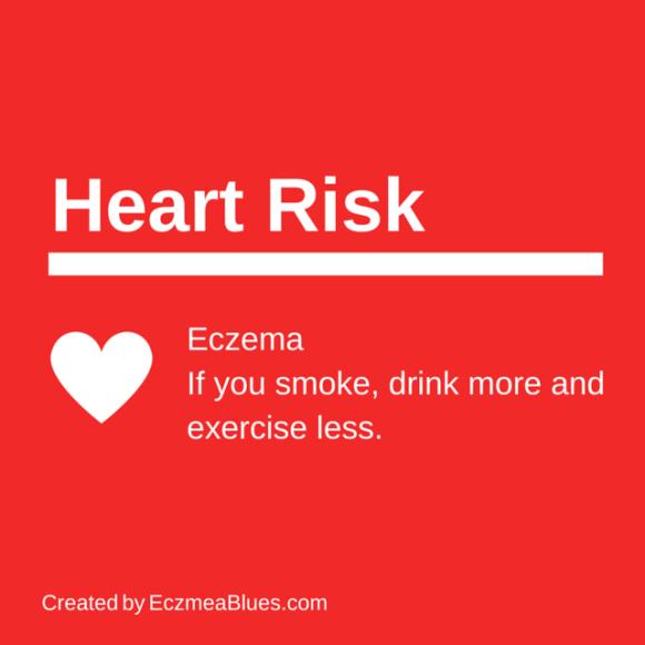 Heart Risk for Eczema