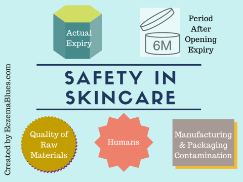 Safety and Expiry Date in Skincare Product