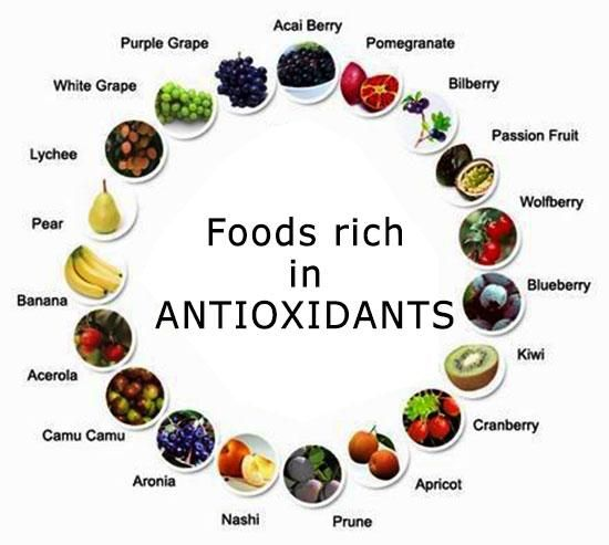 Dietary antioxidants and asthma