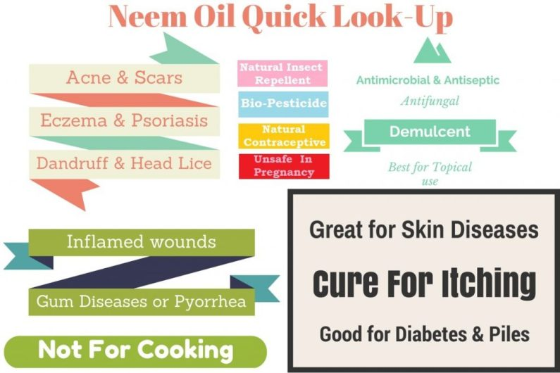 Neem oil for Eczema: benefits, properties, and how to use it