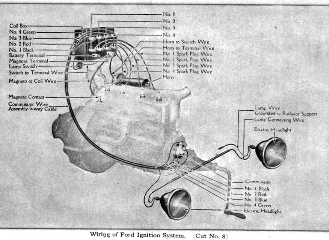 model t ford wiring diagram rj 45 early get free image about