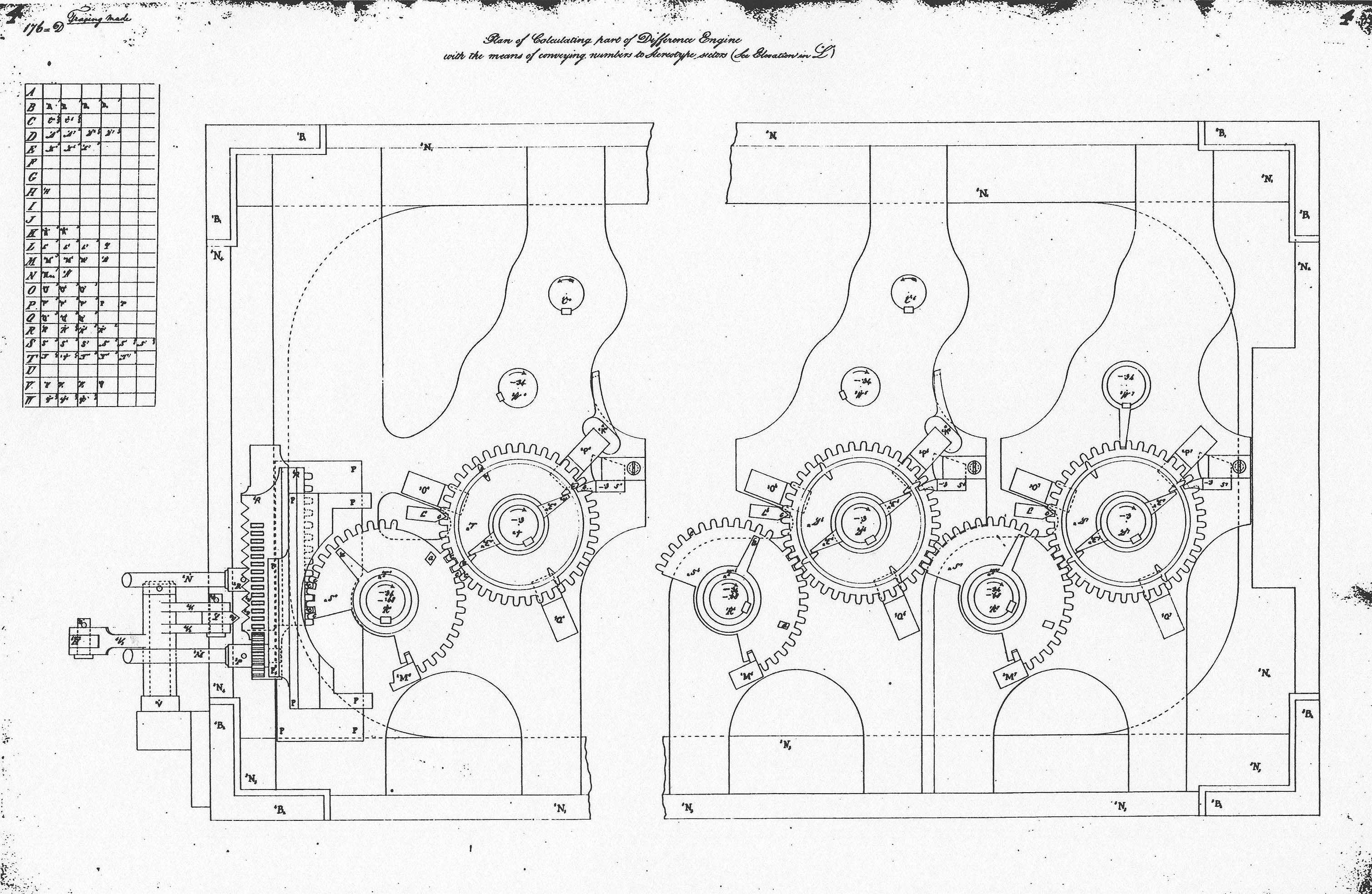 Difference Engine Diagram Auto Electrical Wiring Humvee Harness Schematics Related With Monsoon Amp