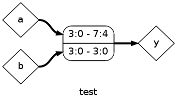 Yosys Circuit Diagrams — EDA Playground documentation