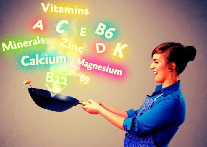 Совместимость витаминов и минералов между собой