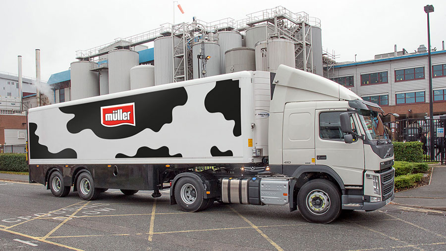 Liquid milk at unprofitable tipping point, Müller head warns