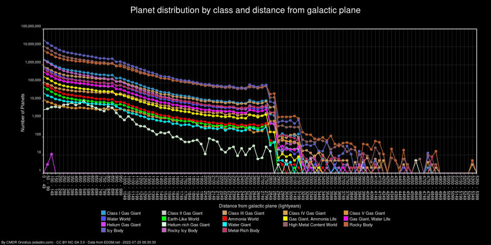 medium resolution of planet height graph star age height graph hr diagram