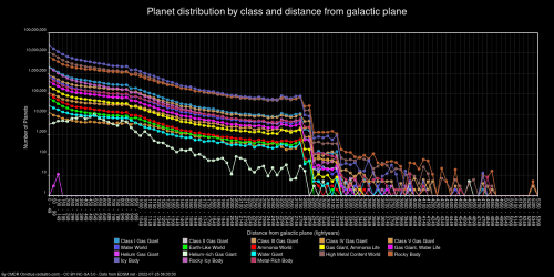 small resolution of planet height graph star age height graph hr diagram