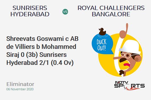 SRH vs RCB: Eliminator: WICKET! Shreevats Goswami c AB de Villiers b Mohammed Siraj 0 (3b, 0x4, 0x6). Sunrisers Hyderabad 2/1 (0.4 Ov). Target: 132; RRR: 6.72
