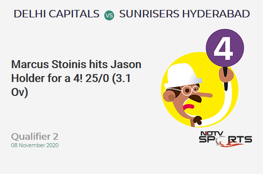 DC vs SRH: Qualifier 2: Marcus Stoinis hits Jason Holder for a 4! Delhi Capitals 25/0 (3.1 Ov). CRR: 7.89