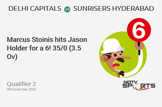 DC vs SRH: Qualifier 2: It's a SIX! Marcus Stoinis hits Jason Holder. Delhi Capitals 35/0 (3.5 Ov). CRR: 9.13
