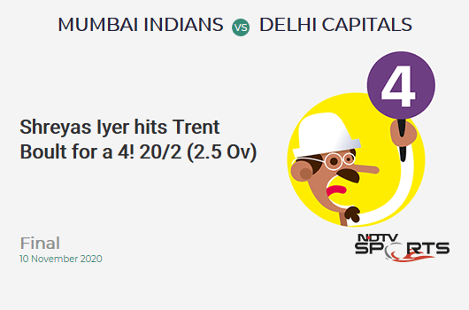 MI vs DC: Final: Shreyas Iyer hits Trent Boult for a 4! Delhi Capitals 20/2 (2.5 Ov). CRR: 7.05