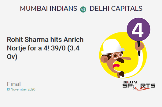 MI vs DC: Final: Rohit Sharma hits Anrich Nortje for a 4! Mumbai Indians 39/0 (3.4 Ov). Target: 157; RRR: 7.22