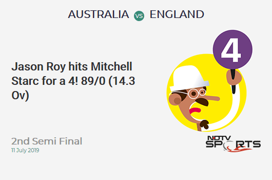 AUS vs ENG: 2nd Semi Final: Jason Roy hits Mitchell Starc for a 4! England 89/0 (14.3 Ov). Target: 224; RRR: 3.80