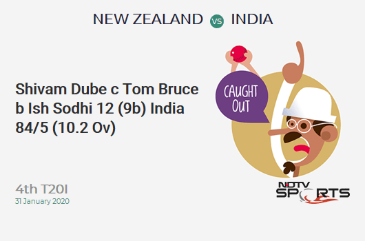 NZ vs IND: 4th T20I: WICKET! Shivam Dube c Tom Bruce b Ish Sodhi 12 (9b, 2x4, 0x6). भारत 84/5 (10.2 Ov). CRR: 8.12