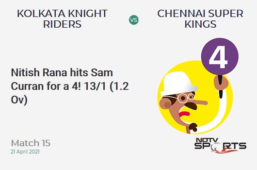 KKR vs CSK: Match 15: Nitish Rana hits Sam Curran for a 4! KKR 13/1 (1.2 Ov). Target: 221; RRR: 11.14