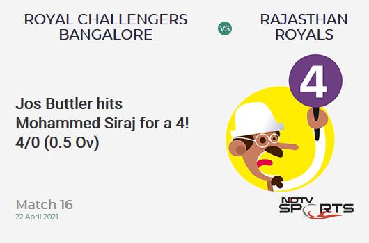 RCB vs RR: Match 16: Jos Buttler hits Mohammed Siraj for a 4! RR 4/0 (0.5 Ov). CRR: 4.8