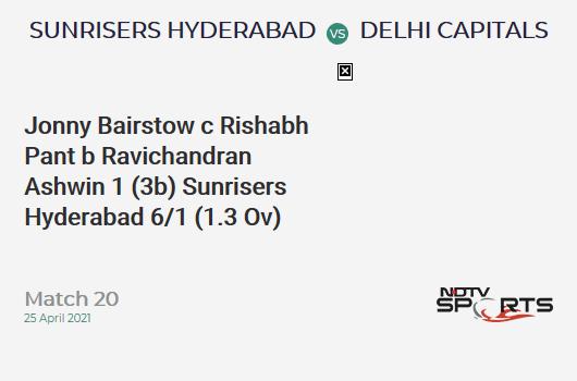 SRH vs DC: Match 20: WICKET! Jonny Bairstow c Rishabh Pant b Ravichandran Ashwin 1 (3b, 0x4, 0x6). SRH 6/1 (1.3 Ov). Target: 160; RRR: 8.32