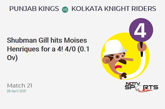 PBKS vs KKR: Match 21: Shubman Gill hits Moises Henriques for a 4! KKR 4/0 (0.1 Ov). Target: 124; RRR: 6.05