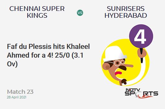 CSK vs SRH: Match 23: Faf du Plessis hits Khaleel Ahmed for a 4! CSK 25/0 (3.1 Ov). Target: 172; RRR: 8.73