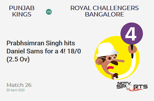 PBKS vs RCB: Match 26: Prabhsimran Singh hits Daniel Sams for a 4! PBKS 18/0 (2.5 Ov). CRR: 6.35