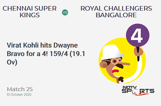 CSK vs RCB: Match 25: Virat Kohli hits Dwayne Bravo for a 4! Royal Challengers Bangalore 159/4 (19.1 Ov). CRR: 8.29