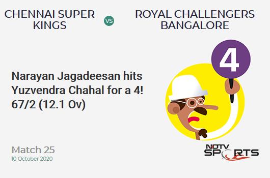 CSK vs RCB: Match 25: Narayan Jagadeesan hits Yuzvendra Chahal for a 4! Chennai Super Kings 67/2 (12.1 Ov). Target: 170; RRR: 13.15