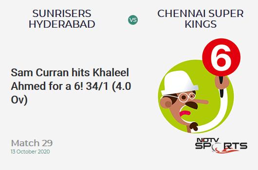 SRH vs CSK: Match 29: It's a SIX! Sam Curran hits Khaleel Ahmed. Chennai Super Kings 34/1 (4.0 Ov). CRR: 8.5