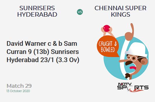 SRH vs CSK: Match 29: WICKET! David Warner c & b Sam Curran 9 (13b, 0x4, 0x6). Sunrisers Hyderabad 23/1 (3.3 Ov). Target: 168; RRR: 8.79