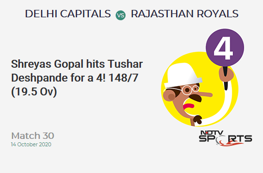 DC vs RR: Match 30: Shreyas Gopal hits Tushar Deshpande for a 4! Rajasthan Royals 148/7 (19.5 Ov). Target: 162; RRR: 84