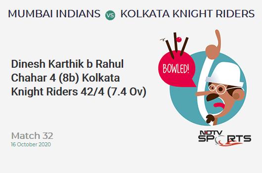 MI vs KKR: Match 32: WICKET! Dinesh Karthik b Rahul Chahar 4 (8b, 1x4, 0x6). Kolkata Knight Riders 42/4 (7.4 Ov). CRR: 5.47