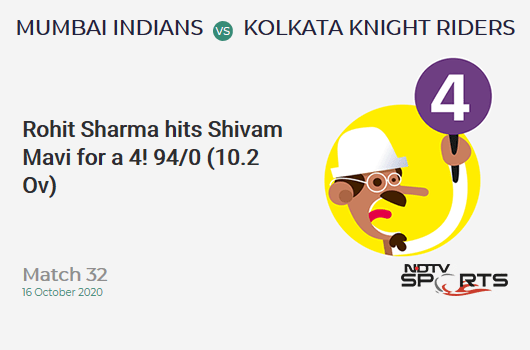 MI vs KKR: Match 32: Rohit Sharma hits Shivam Mavi for a 4! Mumbai Indians 94/0 (10.2 Ov). Target: 149; RRR: 5.69