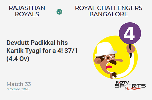 RR vs RCB: Match 33: Devdutt Padikkal hits Kartik Tyagi for a 4! Royal Challengers Bangalore 37/1 (4.4 Ov). Target: 178; RRR: 9.20