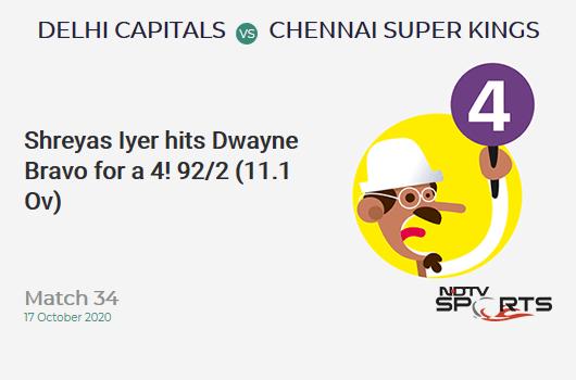 DC vs CSK: Match 34: Shreyas Iyer hits Dwayne Bravo for a 4! Delhi Capitals 92/2 (11.1 Ov). Target: 180; RRR: 9.96