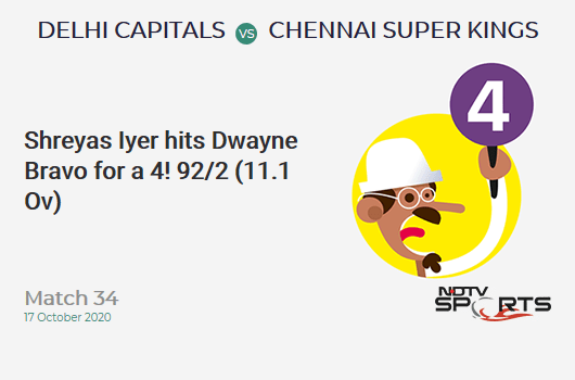 DC vs CSK: Match 34: Shreyas Iyer hits Dwayne Bravo for a 4! Delhi Capitals 92/2 (11.1 Ov). Target: 180; RRR: 9.96