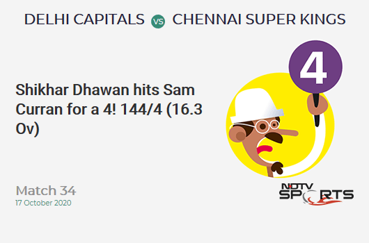 DC vs CSK: Match 34: Shikhar Dhawan hits Sam Curran for a 4! Delhi Capitals 144/4 (16.3 Ov). Target: 180; RRR: 10.29