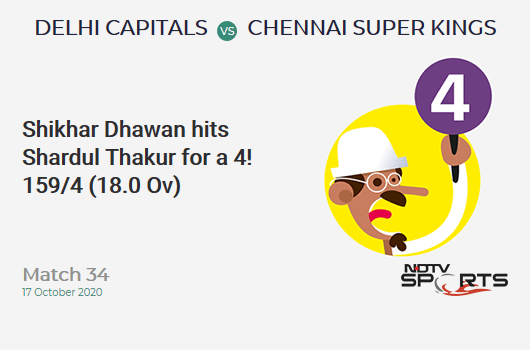 DC vs CSK: Match 34: Shikhar Dhawan hits Shardul Thakur for a 4! Delhi Capitals 159/4 (18.0 Ov). Target: 180; RRR: 10.50