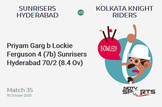 SRH vs KKR: Match 35: WICKET! Priyam Garg b Lockie Ferguson 4 (7b, 0x4, 0x6). Sunrisers Hyderabad 70/2 (8.4 Ov). Target: 164; RRR: 8.29