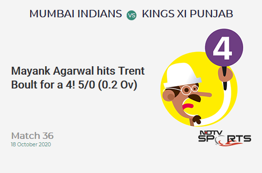 MI vs KXIP: Match 36: Mayank Agarwal hits Trent Boult for a 4! Kings XI Punjab 5/0 (0.2 Ov). Target: 177; RRR: 8.75