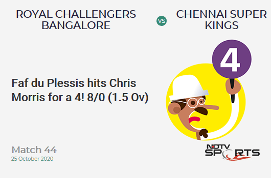 RCB vs CSK: Match 44: Faf du Plessis hits Chris Morris for a 4! Chennai Super Kings 8/0 (1.5 Ov). Target: 146; RRR: 7.60