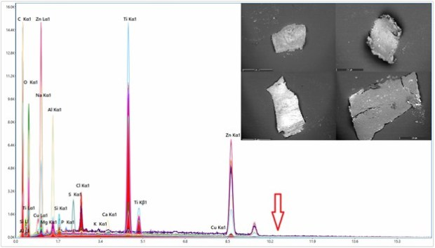 Selected SEM images and spectra overlay of the paint samples. The arrow indicates that no Pb L peak (10.55 keV) is present.