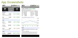 Mobile apps are used to track live updates in the stock market.