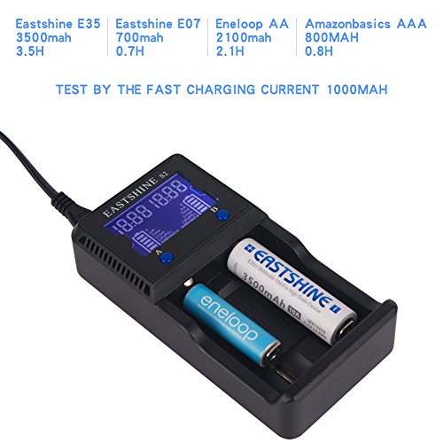 Ni Cd Battery Charger Circuit Pictures To Pin On Pinterest