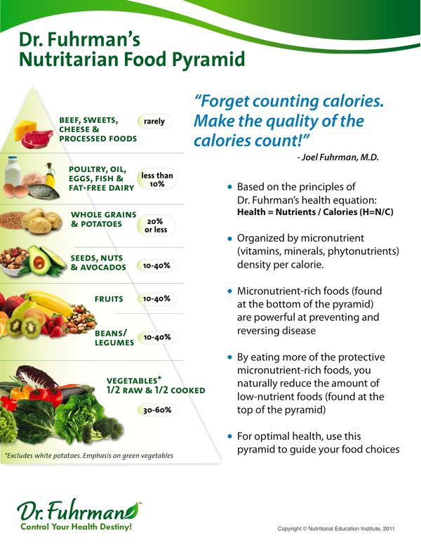Calorie sample meal plan using exchange lists for also how to lose weight fast without exercise vegetarian loss rh harvardbdsm
