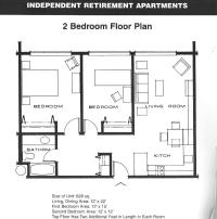 Condo floor plan | Learning Technology