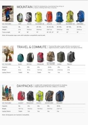 Welcome eddiebauer also school backpack size guide rh highschooslspot