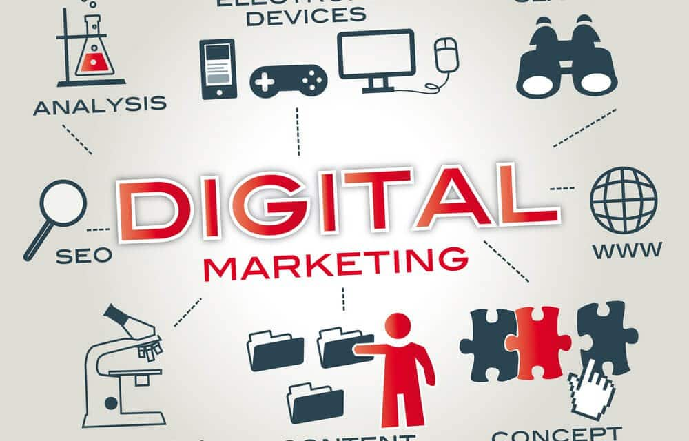 About us | Digital Marketing Strategy | Local SEO Services | PPC Dubai
