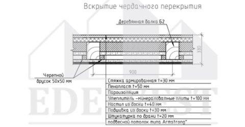 grafika 5