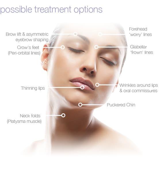 Botox Cosmetic  Eden Medical Spa  Boutique
