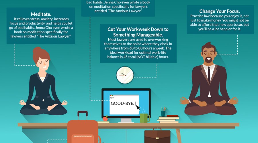 Infographic 7 Ways For Lawyers To Handle Stress And Avoid Attorney Burnout Edepoze